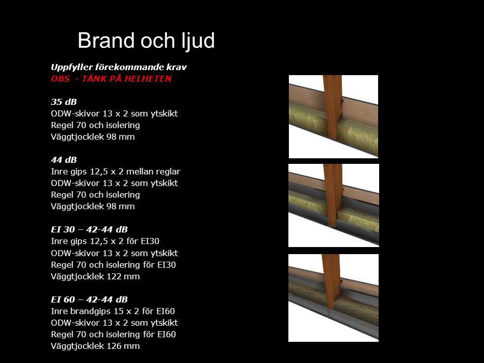 Brand och ljud Uppfyller förekommande krav OBS - TÄNK PÅ HELHETEN 35 dB ODW-skivor 13 x 2 som ytskikt Regel 70 och isolering Väggtjocklek 98 mm 44 dB