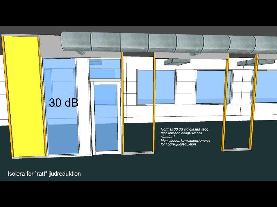 """Isolera för """"rätt"""" ljudreduktion 30 dB Normalt 30 dB vid glasad vägg mot korridor, enligt Svensk standard Men väggen kan dimensioneras för högre ljudr"""