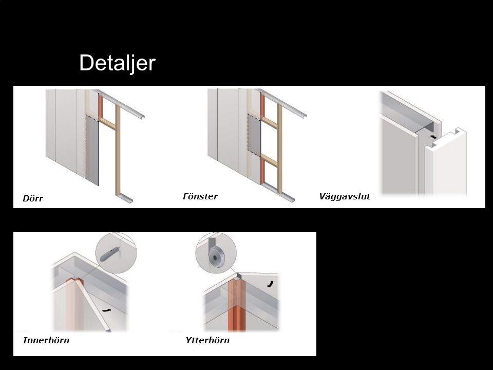 Detaljer Dörr Fönster Väggavslut InnerhörnYtterhörn