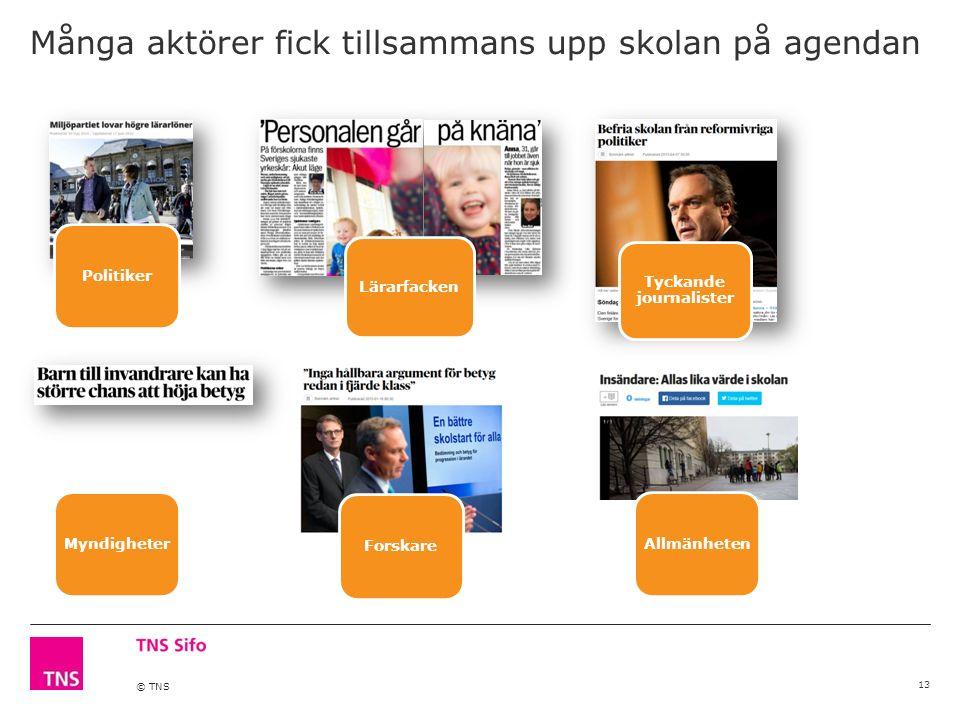 © TNS Många aktörer fick tillsammans upp skolan på agendan 13 Politiker Lärarfacken Tyckande journalister ForskareMyndigheterAllmänheten