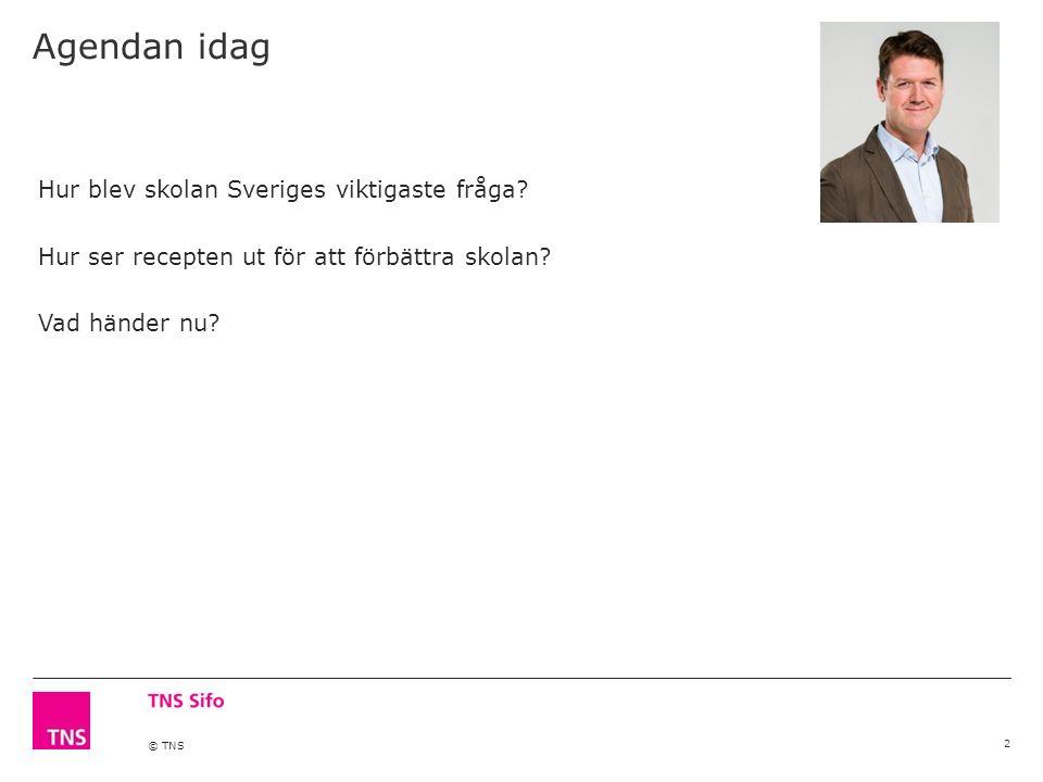 © TNS Agendan idag 2 Hur blev skolan Sveriges viktigaste fråga.