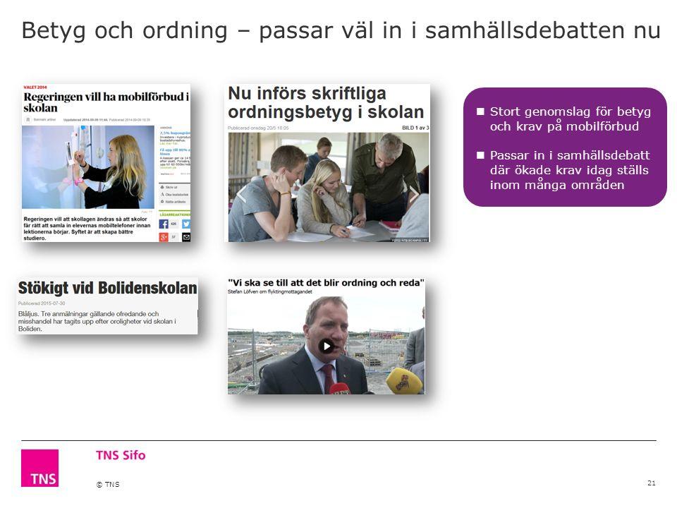 © TNS Betyg och ordning – passar väl in i samhällsdebatten nu 21 Stort genomslag för betyg och krav på mobilförbud Passar in i samhällsdebatt där ökade krav idag ställs inom många områden