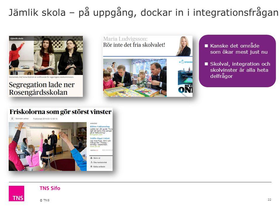 © TNS Jämlik skola – på uppgång, dockar in i integrationsfrågan 22 Kanske det område som ökar mest just nu Skolval, integration och skolvinster är alla heta delfrågor