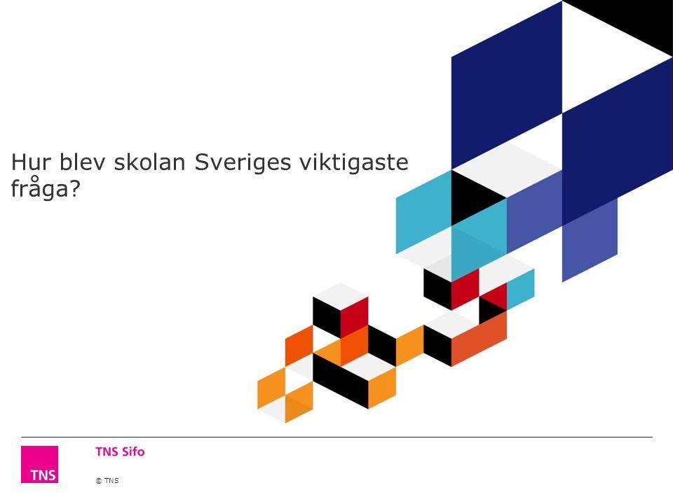 © TNS Hur blev skolan Sveriges viktigaste fråga?