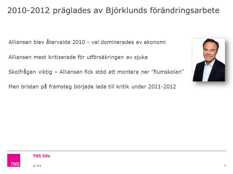 © TNS 2010-2012 präglades av Björklunds förändringsarbete 6 Alliansen blev återvalda 2010 - val dominerades av ekonomi Alliansen mest kritiserade för utförsäkringen av sjuka Skolfrågan viktig – Alliansen fick stöd att montera ner flumskolan Men bristen på framsteg började leda till kritik under 2011-2012