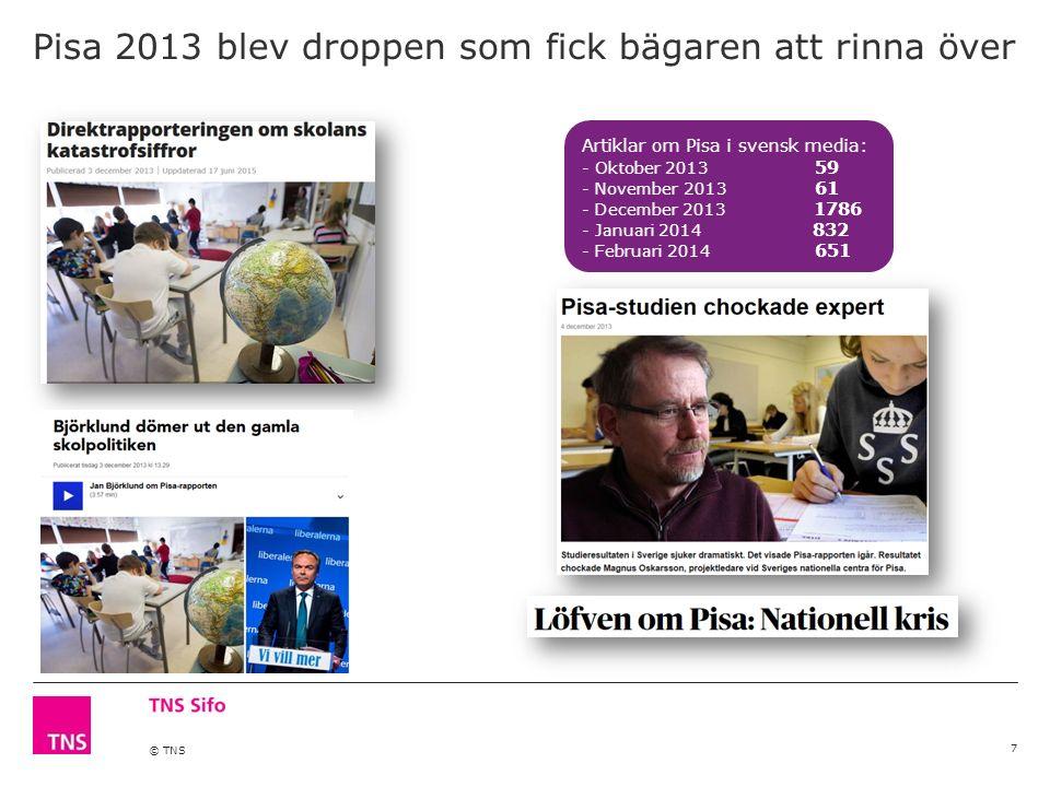 © TNS Pisa 2013 blev droppen som fick bägaren att rinna över 7 Artiklar om Pisa i svensk media : - Oktober 2013 59 - November 2013 61 - December 2013 1786 - Januari 2014 832 - Februari 2014 651