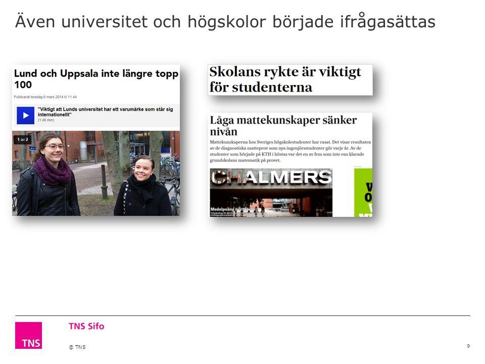 © TNS Även universitet och högskolor började ifrågasättas 9