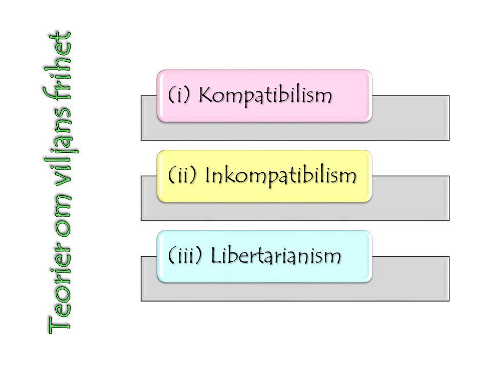 (i) Kompatibilism (ii) Inkompatibilism (iii) Libertarianism