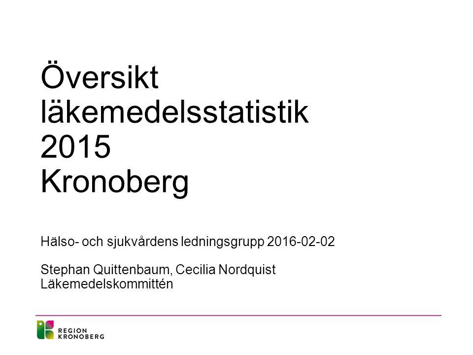 Översikt läkemedelsstatistik 2015 Kronoberg Hälso- och sjukvårdens ledningsgrupp 2016-02-02 Stephan Quittenbaum, Cecilia Nordquist Läkemedelskommittén