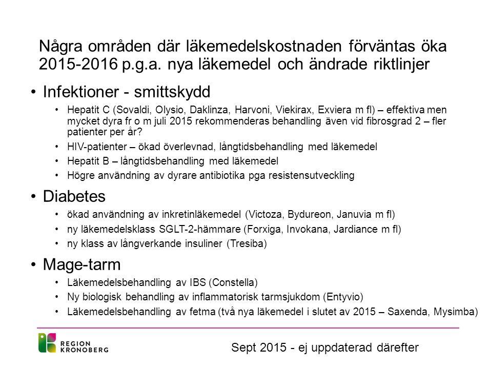 Infektioner - smittskydd Hepatit C (Sovaldi, Olysio, Daklinza, Harvoni, Viekirax, Exviera m fl) – effektiva men mycket dyra fr o m juli 2015 rekommenderas behandling även vid fibrosgrad 2 – fler patienter per år.