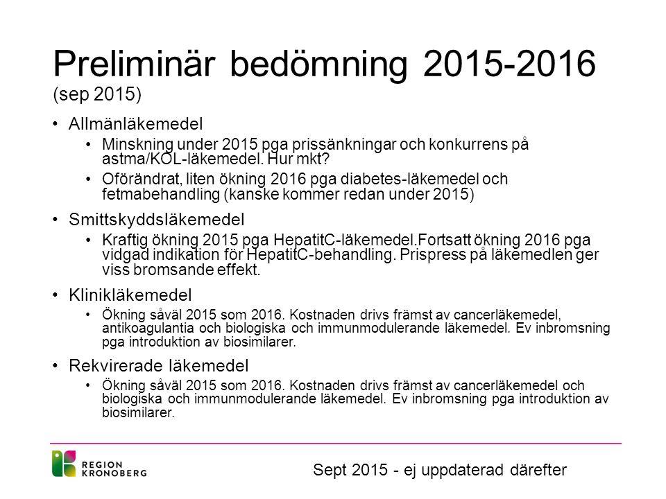 Preliminär bedömning 2015-2016 (sep 2015) Allmänläkemedel Minskning under 2015 pga prissänkningar och konkurrens på astma/KOL-läkemedel.