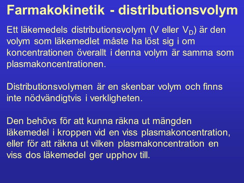 Farmakokinetik - distributionsvolym Ett läkemedels distributionsvolym (V eller V D ) är den volym som läkemedlet måste ha löst sig i om koncentrationen överallt i denna volym är samma som plasmakoncentrationen.