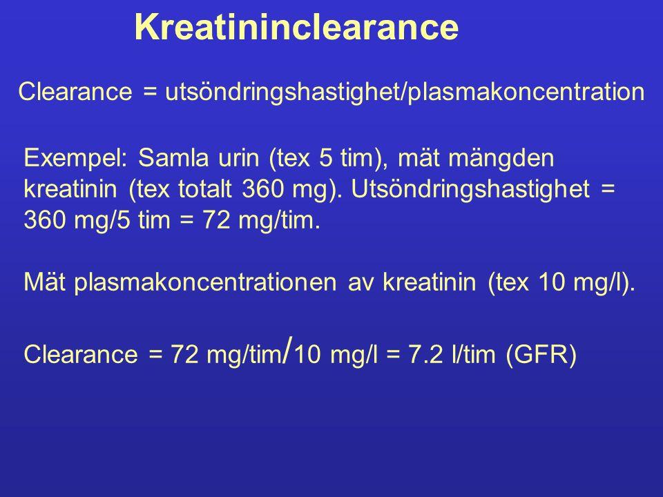 Kreatininclearance Clearance = utsöndringshastighet/plasmakoncentration Exempel: Samla urin (tex 5 tim), mät mängden kreatinin (tex totalt 360 mg).