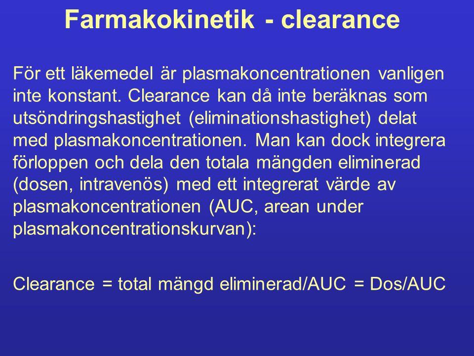 Farmakokinetik - clearance För ett läkemedel är plasmakoncentrationen vanligen inte konstant.