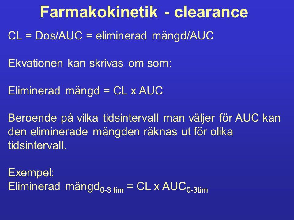 Farmakokinetik - clearance CL = Dos/AUC = eliminerad mängd/AUC Ekvationen kan skrivas om som: Eliminerad mängd = CL x AUC Beroende på vilka tidsintervall man väljer för AUC kan den eliminerade mängden räknas ut för olika tidsintervall.