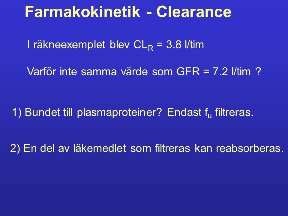 Farmakokinetik - Clearance I räkneexemplet blev CL R = 3.8 l/tim Varför inte samma värde som GFR = 7.2 l/tim .