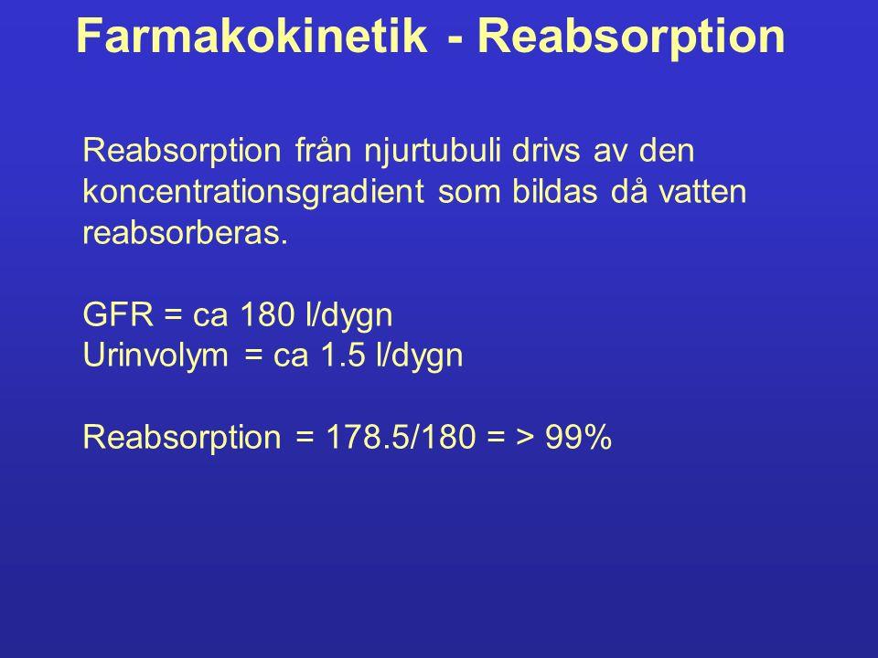 Farmakokinetik - Reabsorption Reabsorption från njurtubuli drivs av den koncentrationsgradient som bildas då vatten reabsorberas.