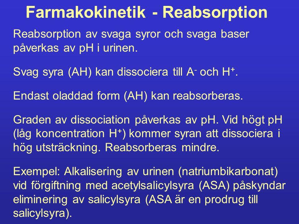 Farmakokinetik - Reabsorption Reabsorption av svaga syror och svaga baser påverkas av pH i urinen.