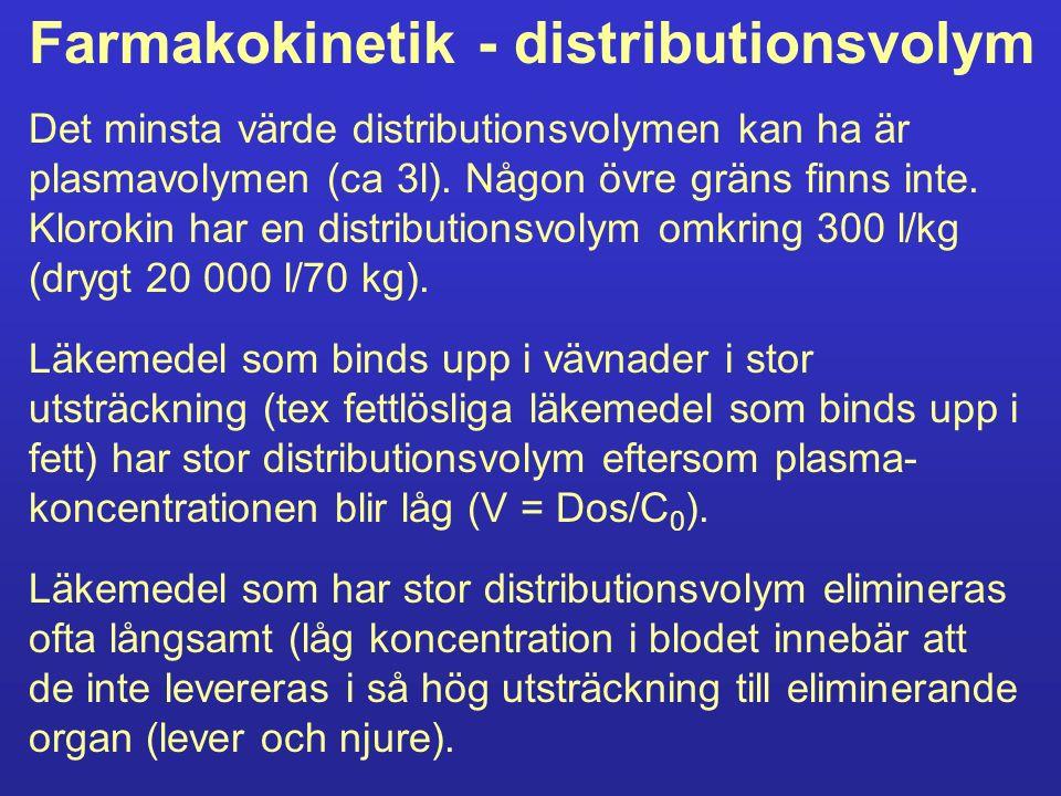 Farmakokinetik - distributionsvolym Det minsta värde distributionsvolymen kan ha är plasmavolymen (ca 3l).