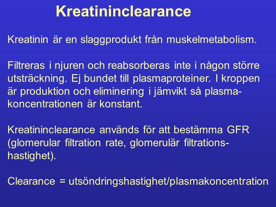 Kreatininclearance Kreatinin är en slaggprodukt från muskelmetabolism.