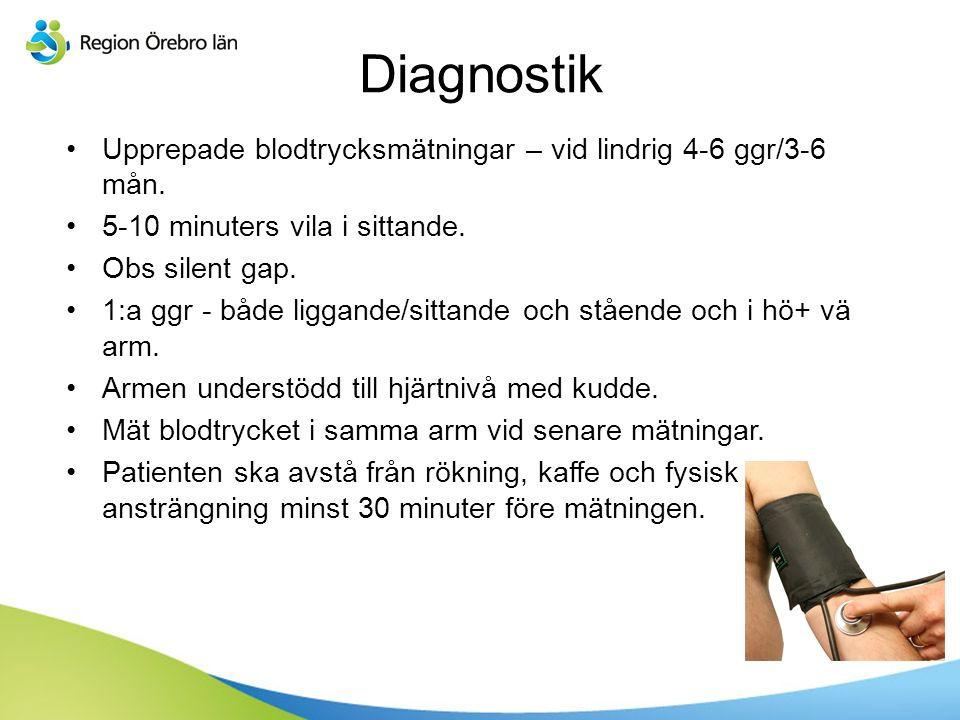 Sv Diagnostik Upprepade blodtrycksmätningar – vid lindrig 4-6 ggr/3-6 mån.
