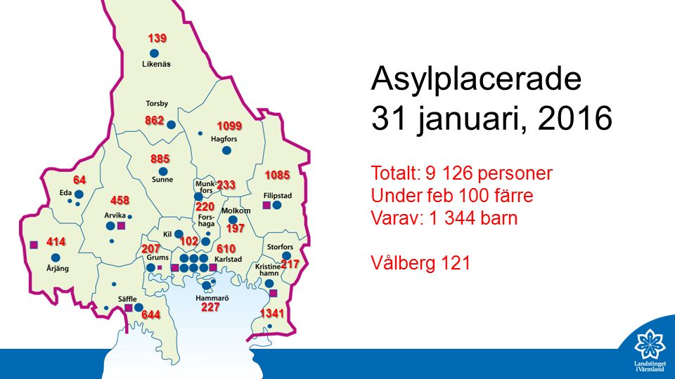 458 217 64 1085 220 207 1099 227 610 102 139 1341 197 233 885 644 862 414 Likenäs Asylplacerade 31 januari, 2016 Totalt: 9 126 personer Under feb 100 färre Varav: 1 344 barn Vålberg 121 Molkom