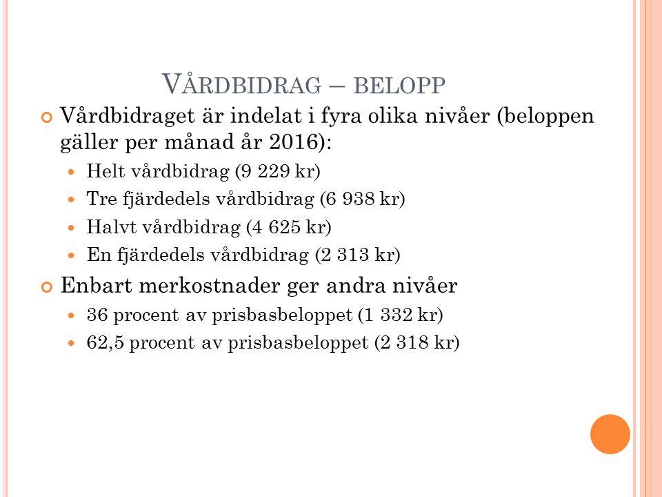 V ÅRDBIDRAG – BELOPP Vårdbidraget är indelat i fyra olika nivåer (beloppen gäller per månad år 2016): Helt vårdbidrag (9 229 kr) Tre fjärdedels vårdbi