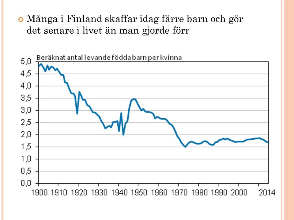Många i Finland skaffar idag färre barn och gör det senare i livet än man gjorde förr