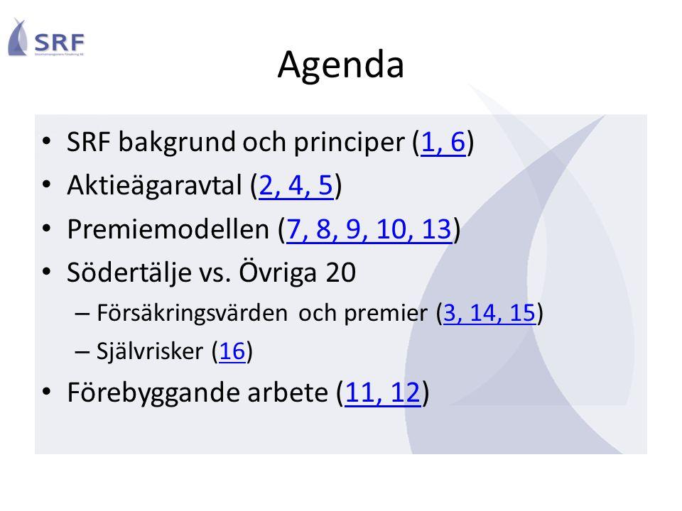 Agenda SRF bakgrund och principer (1, 6)1, 6 Aktieägaravtal (2, 4, 5)2, 4, 5 Premiemodellen (7, 8, 9, 10, 13)7, 8, 9, 10, 13 Södertälje vs.
