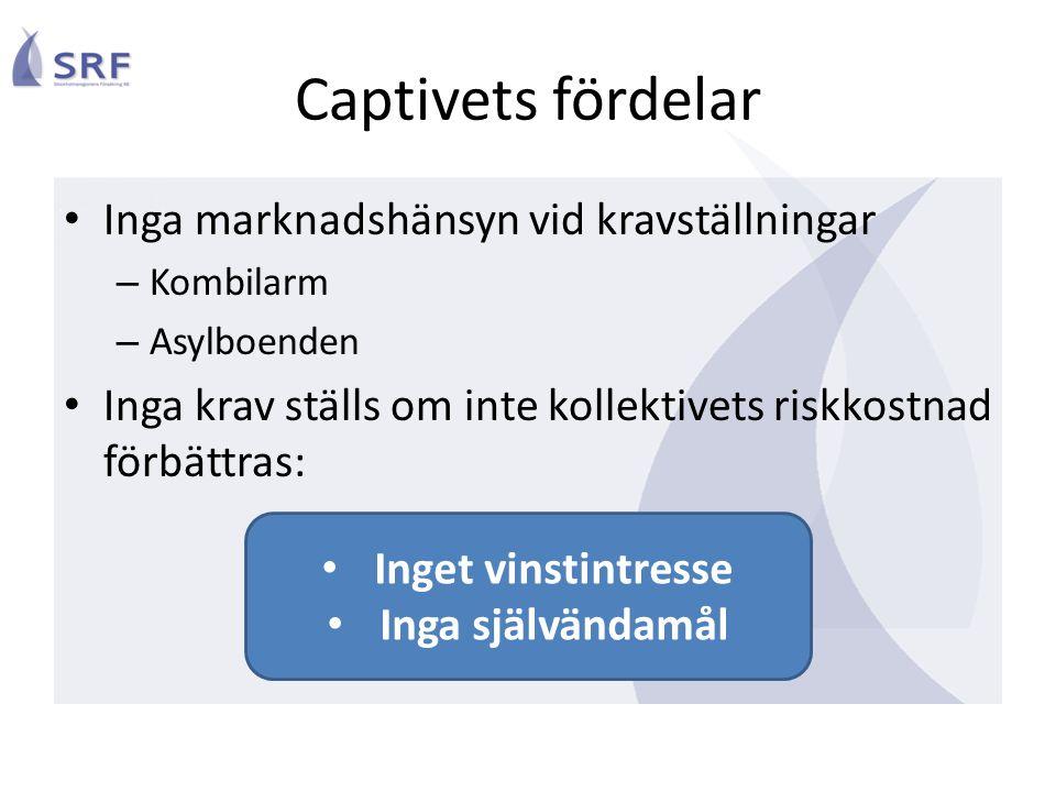 Captivets fördelar Inga marknadshänsyn vid kravställningar – Kombilarm – Asylboenden Inga krav ställs om inte kollektivets riskkostnad förbättras: Inget vinstintresse Inga självändamål