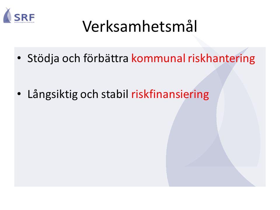 Verksamhetsmål Stödja och förbättra kommunal riskhantering Långsiktig och stabil riskfinansiering