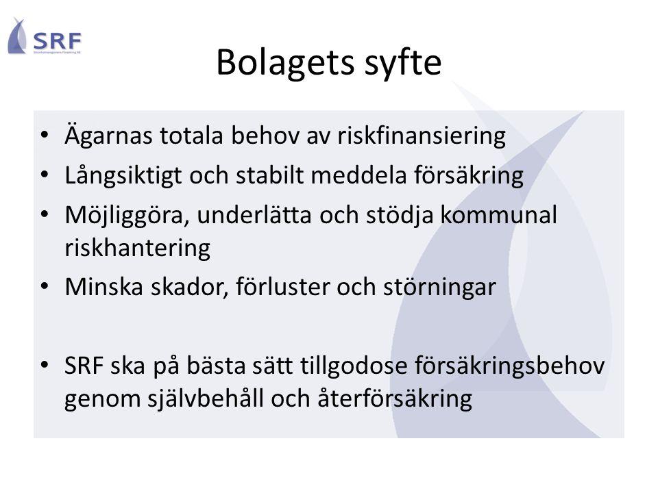 SRF försäkrade värden (2014) Totalt 152 (10 9 ) Södertälje 38.7 (10 9 )