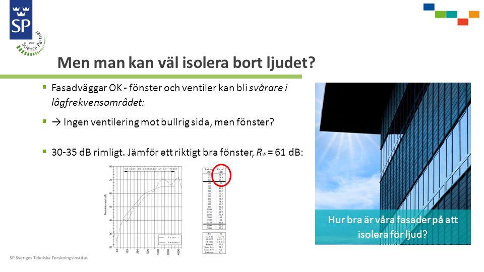 Men man kan väl isolera bort ljudet?  Fasadväggar OK - fönster och ventiler kan bli svårare i lågfrekvensområdet:  → Ingen ventilering mot bullrig s