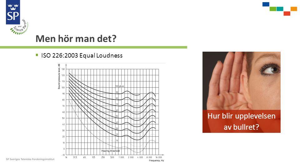 Men hör man det?  ISO 226:2003 Equal Loudness Hur blir upplevelsen av bullret?