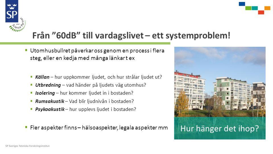 """Från """"60dB"""" till vardagslivet – ett systemproblem!  Utomhusbullret påverkar oss genom en process i flera steg, eller en kedja med många länkar t ex """