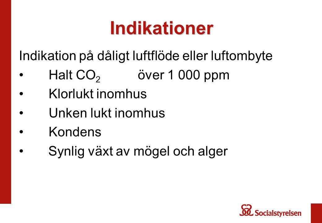 Indikationer Indikation på dåligt luftflöde eller luftombyte Halt CO 2 över 1 000 ppm Klorlukt inomhus Unken lukt inomhus Kondens Synlig växt av mögel och alger