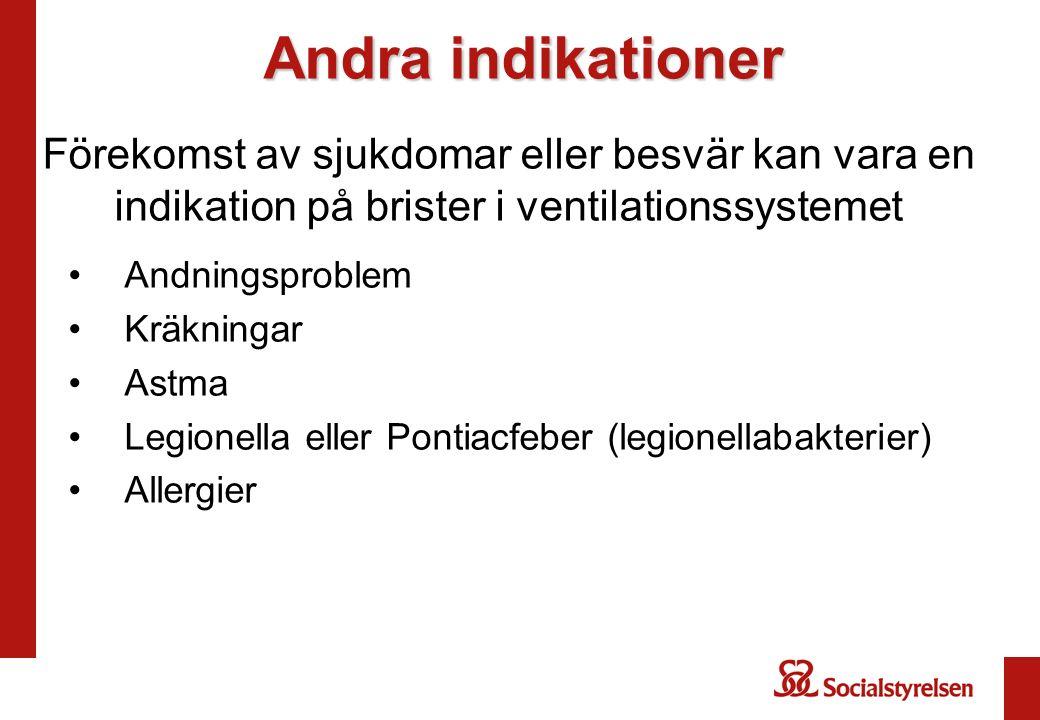 Andra indikationer Förekomst av sjukdomar eller besvär kan vara en indikation på brister i ventilationssystemet Andningsproblem Kräkningar Astma Legionella eller Pontiacfeber (legionellabakterier) Allergier