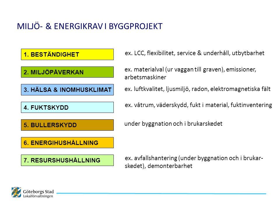 MILJÖ- & ENERGIKRAV I BYGGPROJEKT 1. BESTÄNDIGHET 2.