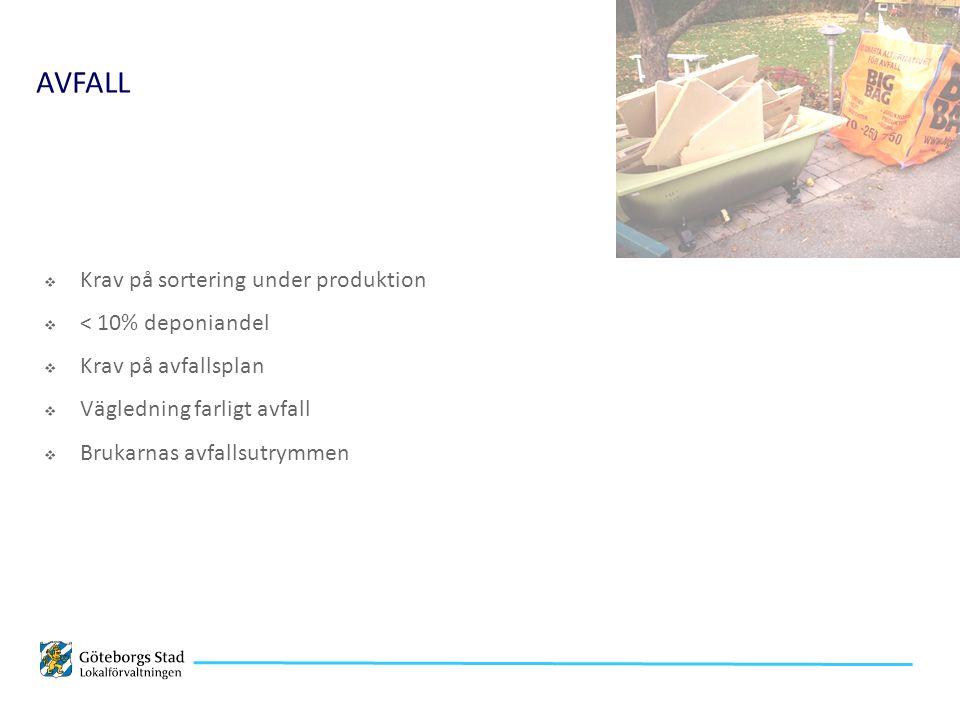  Krav på sortering under produktion  < 10% deponiandel  Krav på avfallsplan  Vägledning farligt avfall  Brukarnas avfallsutrymmen AVFALL