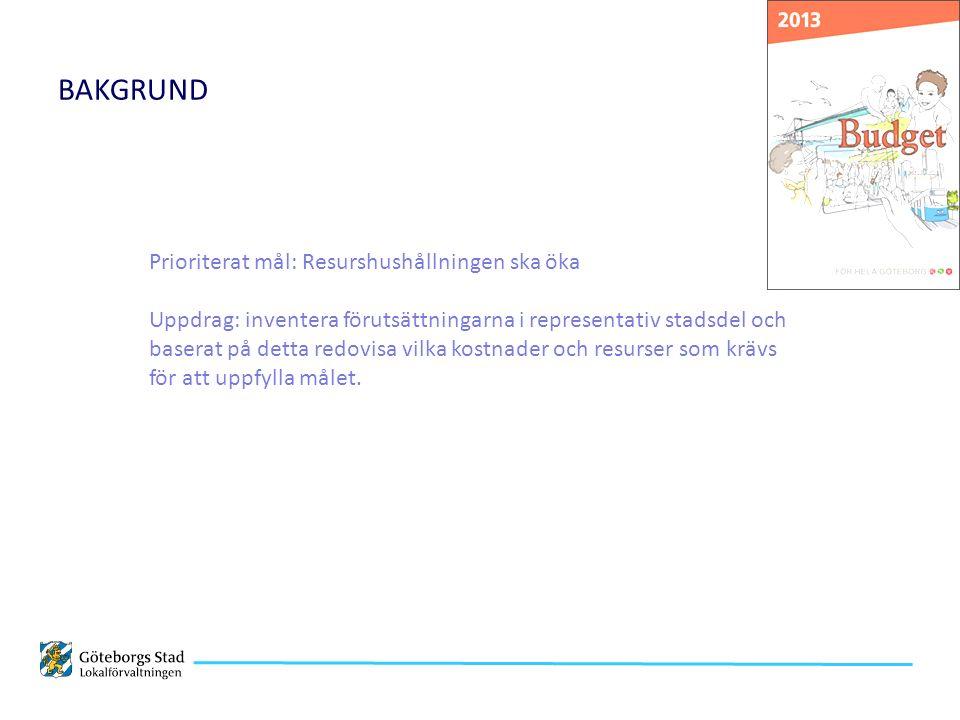BAKGRUND Prioriterat mål: Resurshushållningen ska öka Uppdrag: inventera förutsättningarna i representativ stadsdel och baserat på detta redovisa vilka kostnader och resurser som krävs för att uppfylla målet.