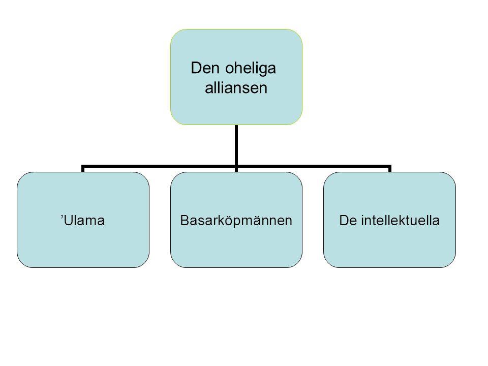 Den oheliga alliansen 'UlamaBasarköpmännenDe intellektuella