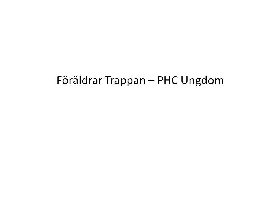Föräldrar Trappan – PHC Ungdom