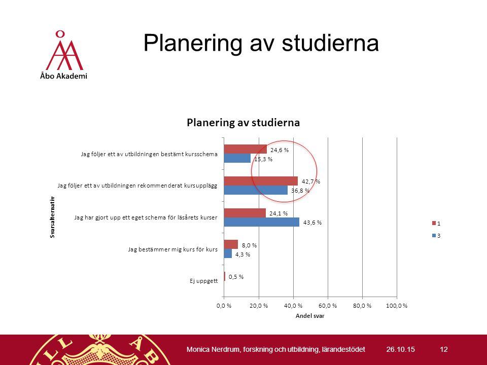 Planering av studierna 26.10.15 Monica Nerdrum, forskning och utbildning, lärandestödet 12