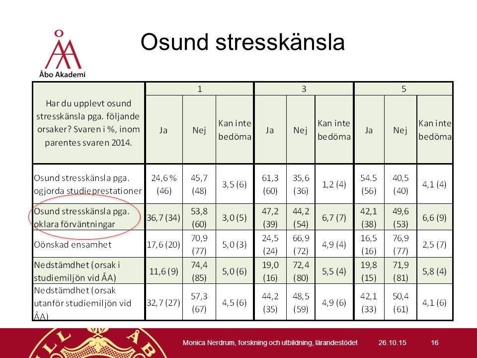 Osund stresskänsla 26.10.15 Monica Nerdrum, forskning och utbildning, lärandestödet 16