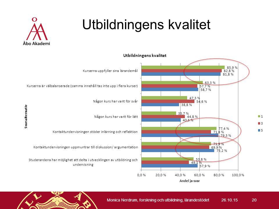 Utbildningens kvalitet 26.10.15 Monica Nerdrum, forskning och utbildning, lärandestödet 20