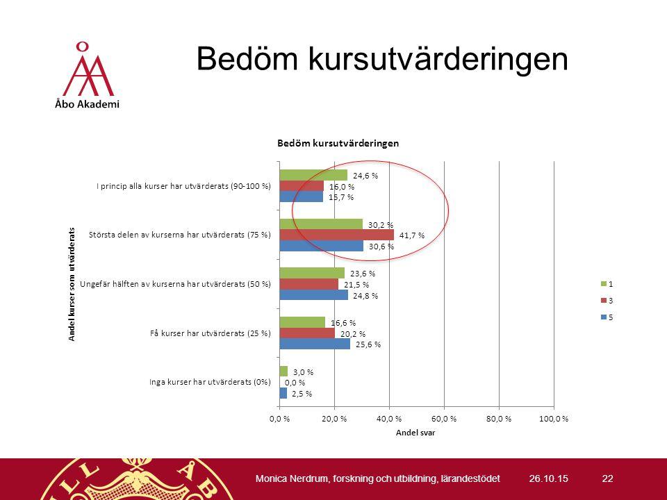Bedöm kursutvärderingen 26.10.15 Monica Nerdrum, forskning och utbildning, lärandestödet 22