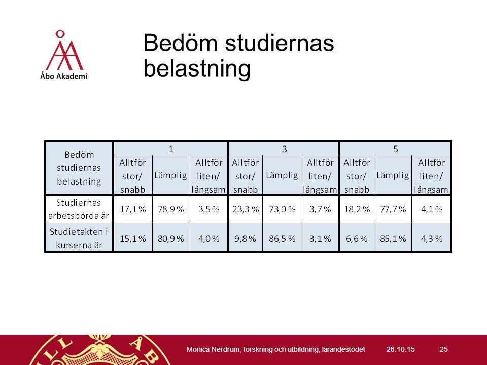 Bedöm studiernas belastning 26.10.15 Monica Nerdrum, forskning och utbildning, lärandestödet 25
