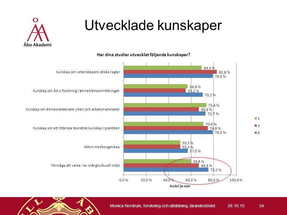 Utvecklade kunskaper 26.10.15 Monica Nerdrum, forskning och utbildning, lärandestödet 34