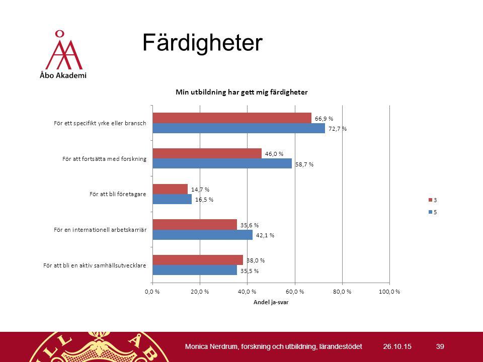 Färdigheter 26.10.15 Monica Nerdrum, forskning och utbildning, lärandestödet 39