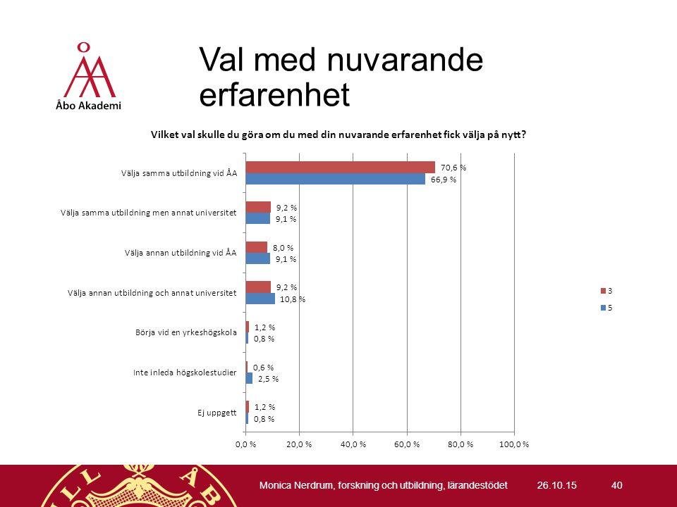Val med nuvarande erfarenhet 26.10.15 Monica Nerdrum, forskning och utbildning, lärandestödet 40